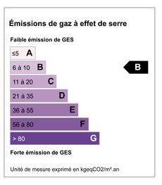 Gaz à effet de serre GES 7 KGéqCO2/m².an