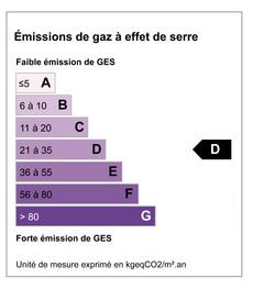 Gaz à effet de serre GES 26 KGéqCO2/m².an
