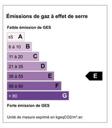 Gaz à effet de serre GES 52 KGéqCO2/m².an